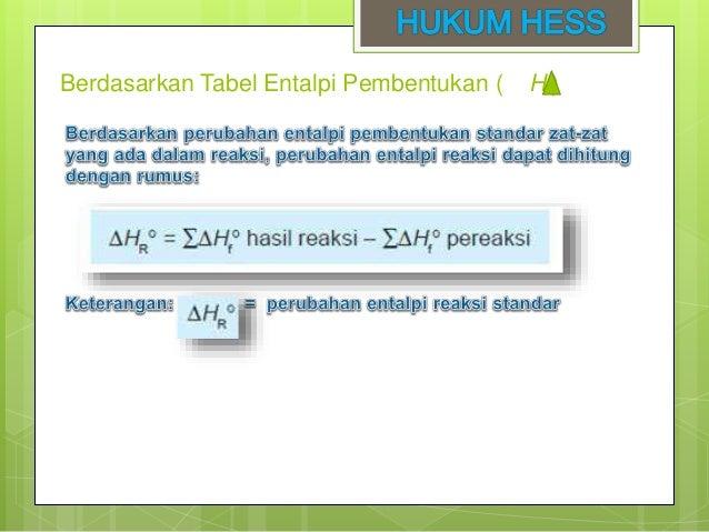 Termokimia hukum hess dan energi ikatan penentuan h berdasarkan energi ikatan 6 ccuart Choice Image