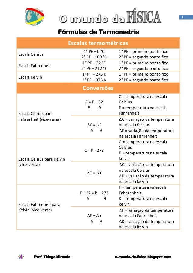 1                      Fórmulas de Termometria                             Escalas termométricas                          ...