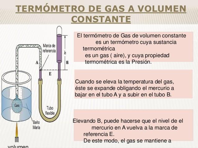 Termometro de gas