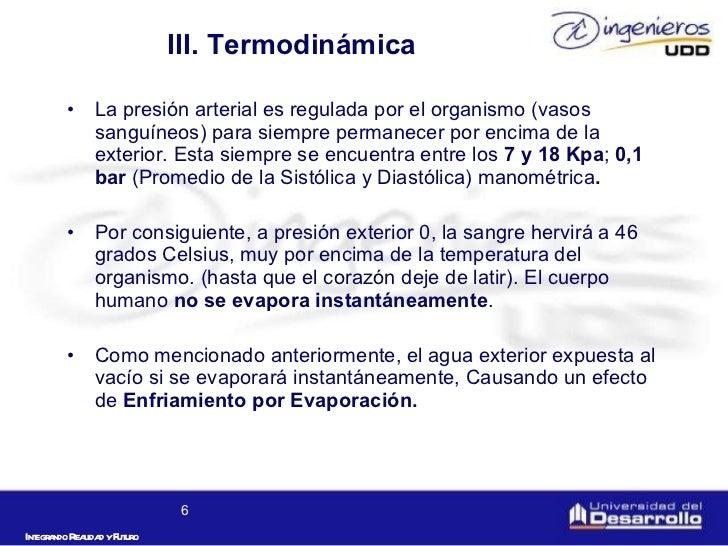 Termodinámica - Cuerpo Humano en el Vacío