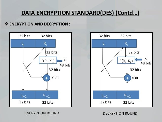 Different types of Symmetric key Cryptography