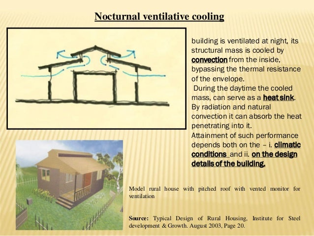 Passive design strategies in composite warm humid climates for Best house design tropical climate