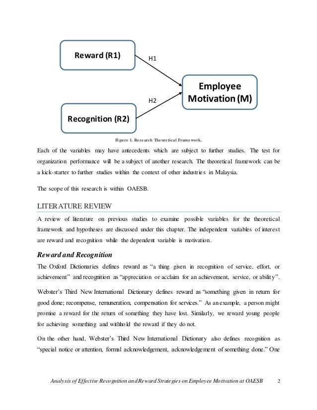 Employee Recognition and Reward Procedure