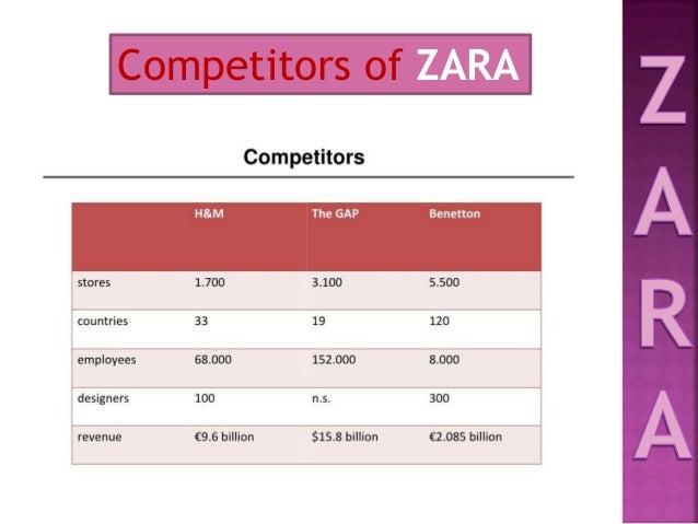 Competitors of ZARA