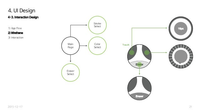 Smart Phone + Smart Watch : Coloring App UI Design