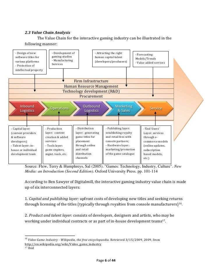electronic arts strategy analysis