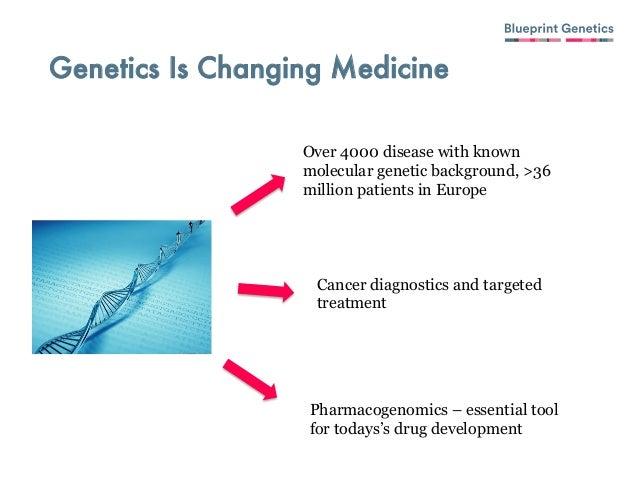 Tero pekka alastalo blueprint genetics stanford engineering jan 142 hospitals in 18 countries 9 malvernweather Images