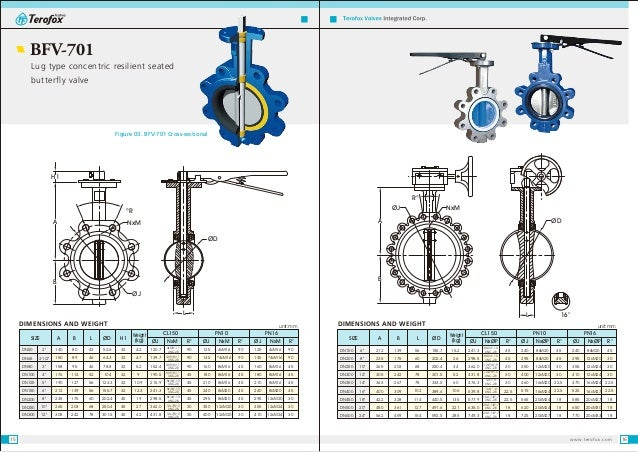 Terofox Api609 Resilient Seated Butterfly Valve Rev 00