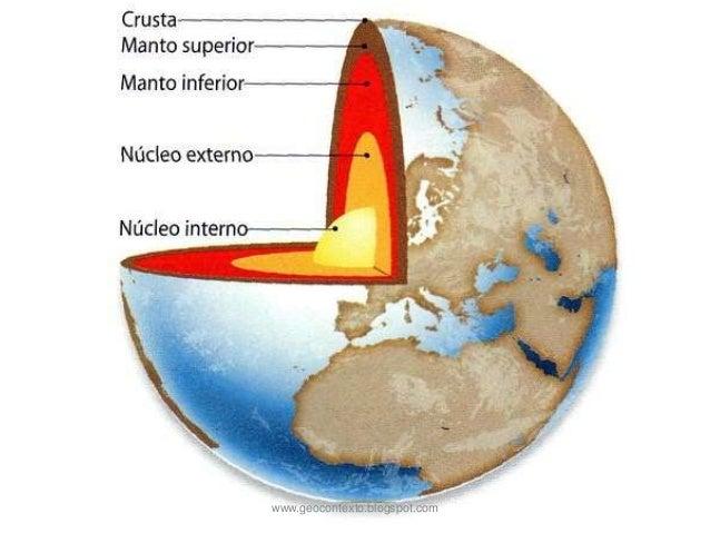 Estrutura Geologica Da Terra Trabalhos De Casa November