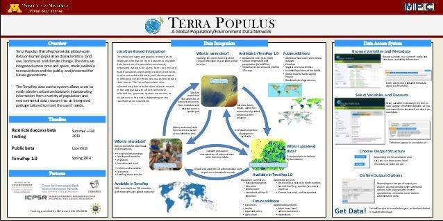 Overview Data Access SystemData Integration Timeline TERRA POPULUS A Global Population/Environment Data Network Terra Popu...