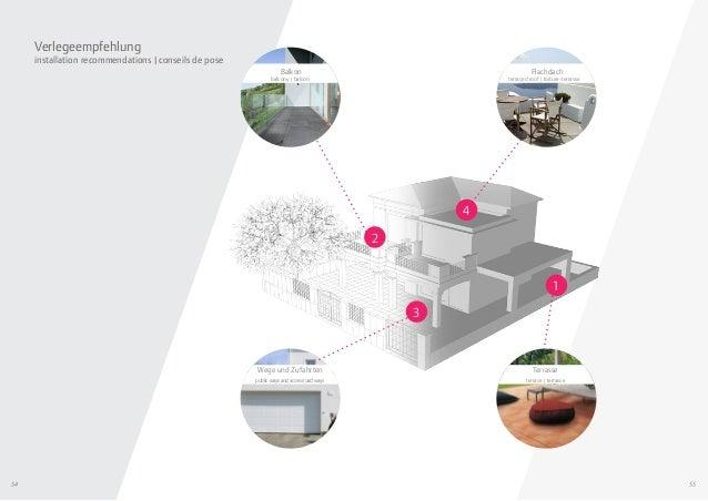 1 2 4 3 Flachdach terraced roof | toiture-terrasse Balkon balcony | balcon Wege und Zufahrten public waysandaccessroad way...