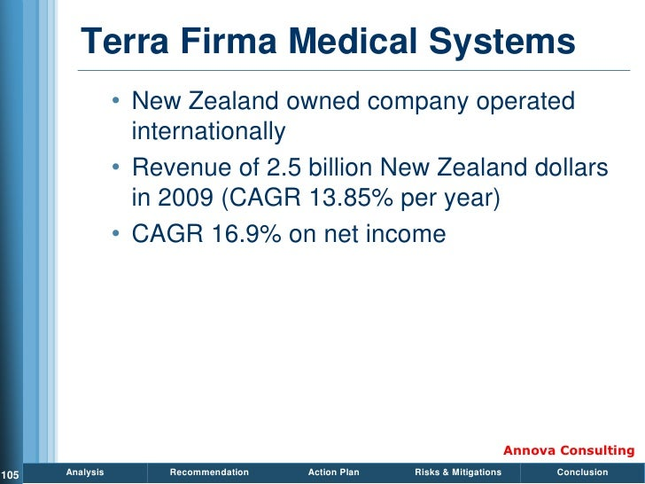 Terra Firma Medical Systems                  • New Zealand owned company operated                    internationally      ...