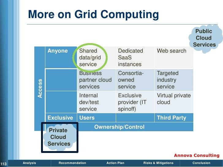 More on Grid Computing                                                                                                    ...