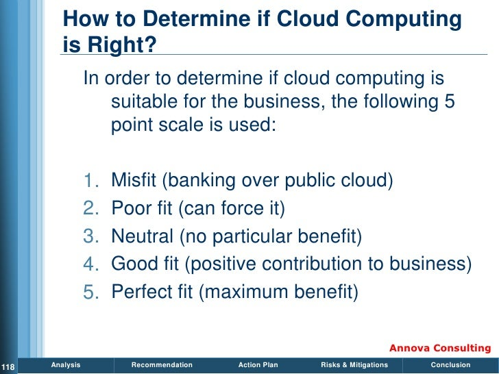 How to Determine if Cloud Computing          is Right?                  In order to determine if cloud computing is       ...
