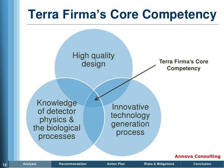 Terra Firma's Core Competency                           High quality                                                      ...