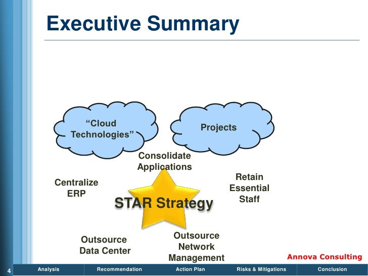Executive Summary                      ―Cloud                         Projects                Technologies‖               ...