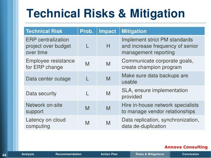 Technical Risks & Mitigation        Technical Risk           Prob.   Impact        Mitigation        ERP centralization   ...