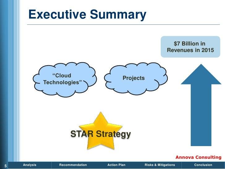 Executive Summary                                                                      $7 Billion in                      ...