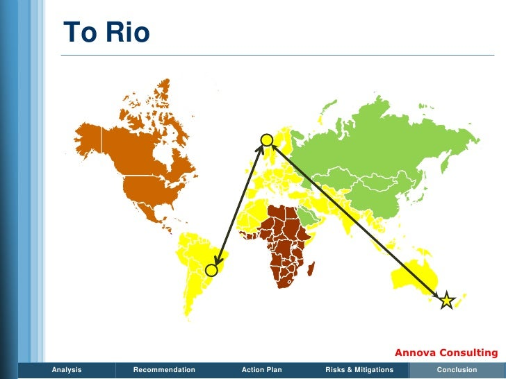 To Rio                                                                     Annova Consulting Analysis   Recommendation   A...