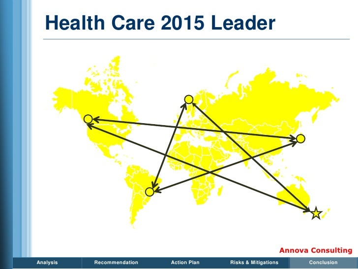 Health Care 2015 Leader                                                                     Annova Consulting Analysis   R...