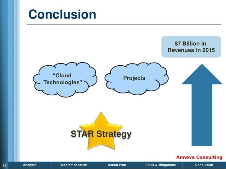 Conclusion                                                                       $7 Billion in                            ...