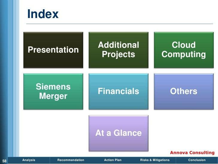 Index                                       Additional                     Cloud         Presentation                     ...