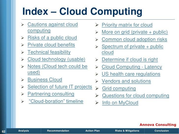 Index – Cloud Computing        Cautions against cloud              Priority matrix for cloud            computing       ...