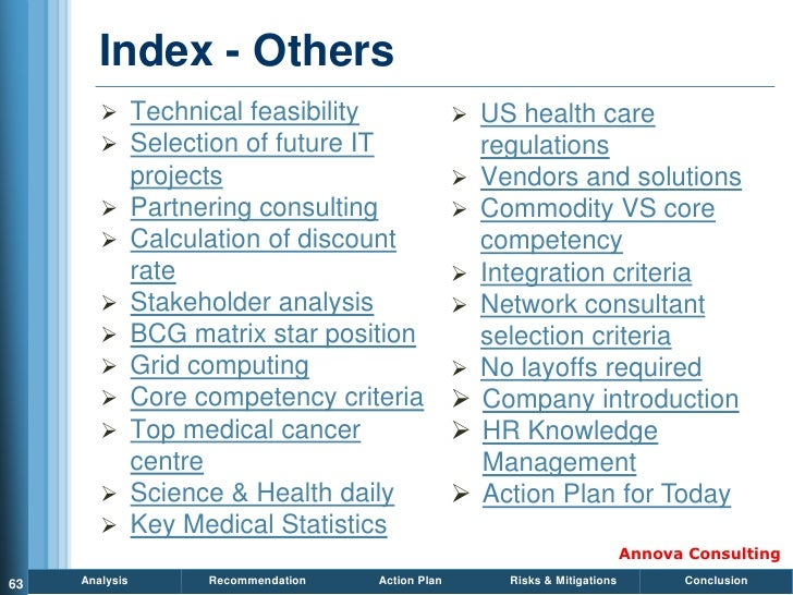 Index - Others          Technical feasibility                       US health care          Selection of future IT     ...