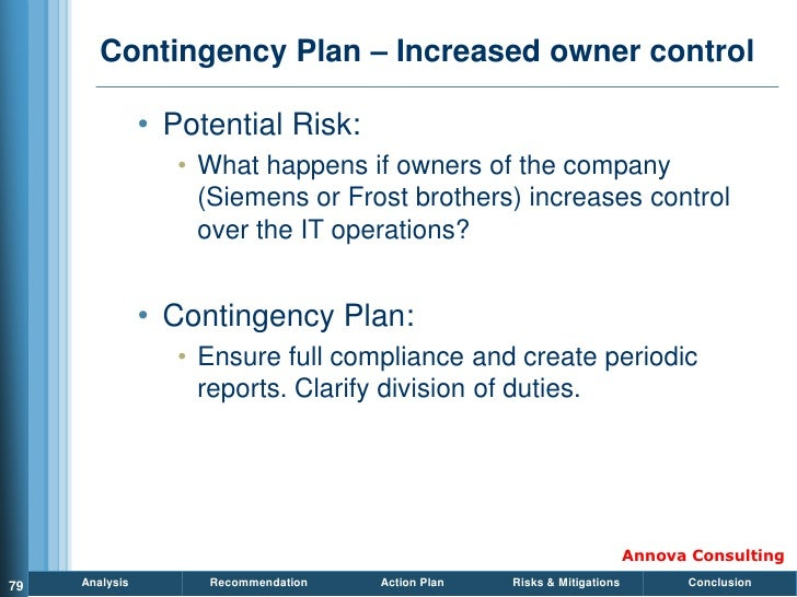 Contingency Plan – Increased owner control                  • Potential Risk:                    • What happens if owners ...