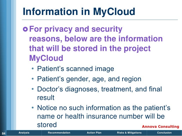 Information in MyCloud         For privacy and security             reasons, below are the information             that w...