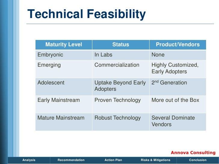 Technical Feasibility                Maturity Level                 Status             Product/Vendors            Embryoni...