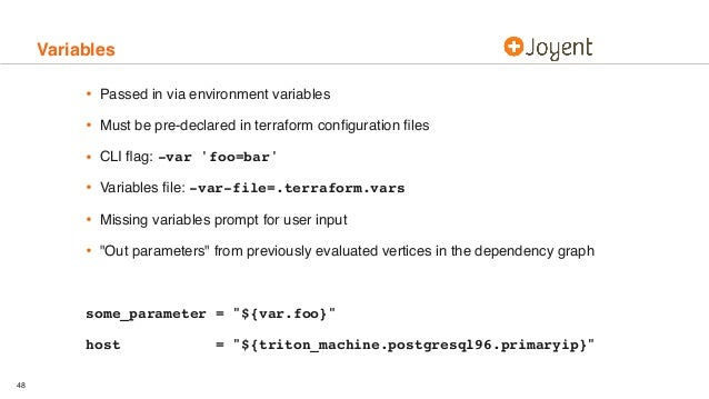 Codified PostgreSQL Schema