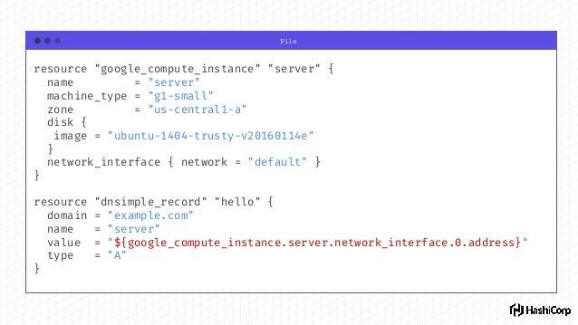 "Terminal $ terraform apply google_compute_instance.server: Creating... can_ip_forward: """" => ""false"" create_timeout: """" =>..."