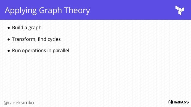 @radeksimko Applying Graph Theory The only limit is the sky (Cloud API throttling)