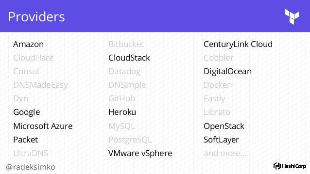 @radeksimko Providers Amazon Bitbucket CenturyLink Cloud CloudFlare CloudStack Cobbler Consul Datadog DigitalOcean DNSMade...