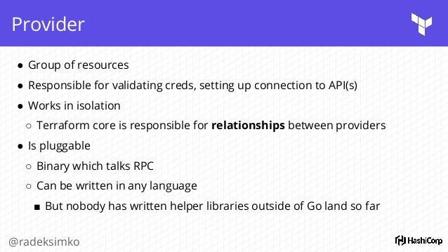 @radeksimko Resource ● CR(U)D ○ Create() ○ Read() ○ Update() ○ Delete() ● API specifics ● Responsible for eventually makin...