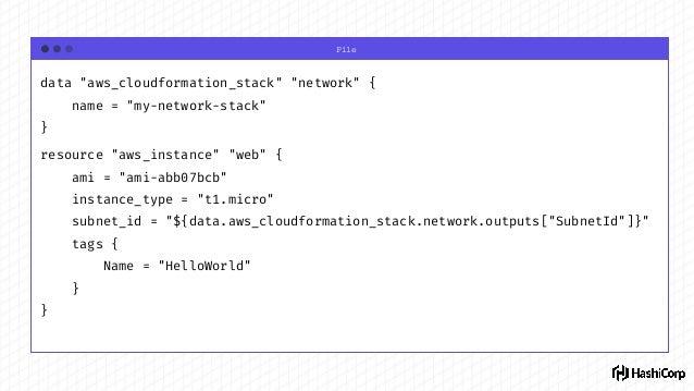 @radeksimko POST / HTTP/1.1 Host: ec2.eu-west-2.amazonaws.com User-Agent: aws-sdk-go/1.8.13 Authorization: ... Content-Typ...