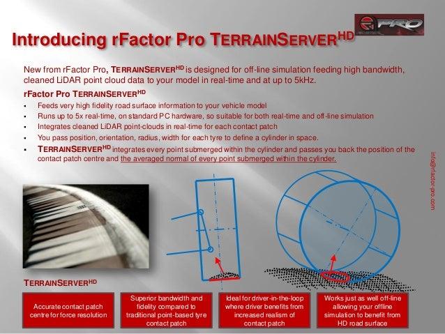 rFactor Pro Terrain Server HD motorsport_20121207