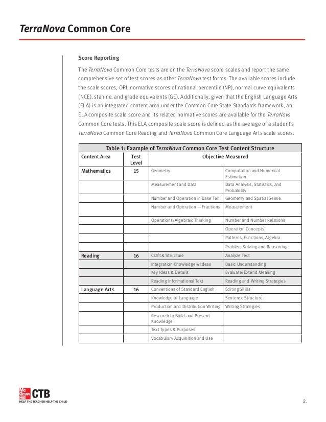 Terra nova information sheet white-color print