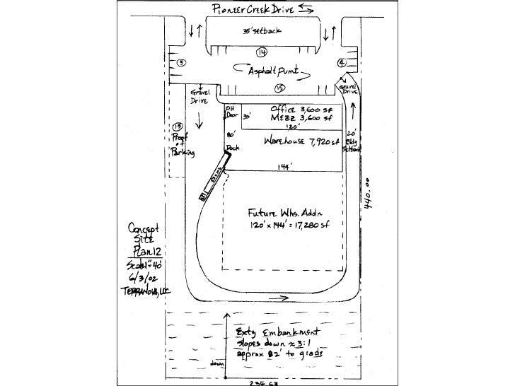 Terranova Real Estate Design Construction Services