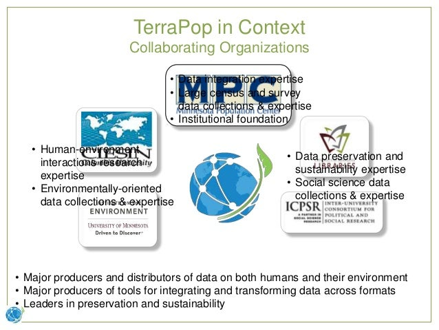 Terra Populus: Integrated Data on Population and Environment Slide 3