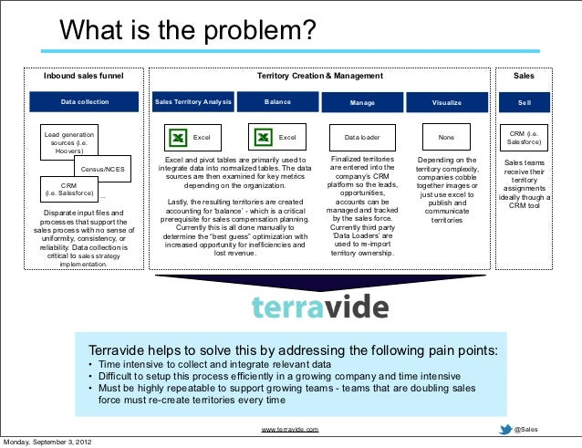 Terravide Exec Summary Slide 3
