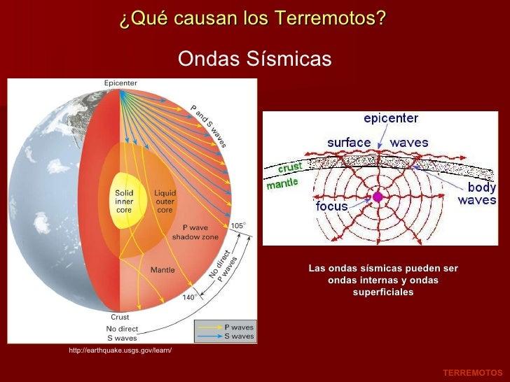 ¿Qué causan los Terremotos? Ondas Sísmicas TERREMOTOS http://earthquake.usgs.gov/learn/ Las ondas sísmicas pueden ser onda...