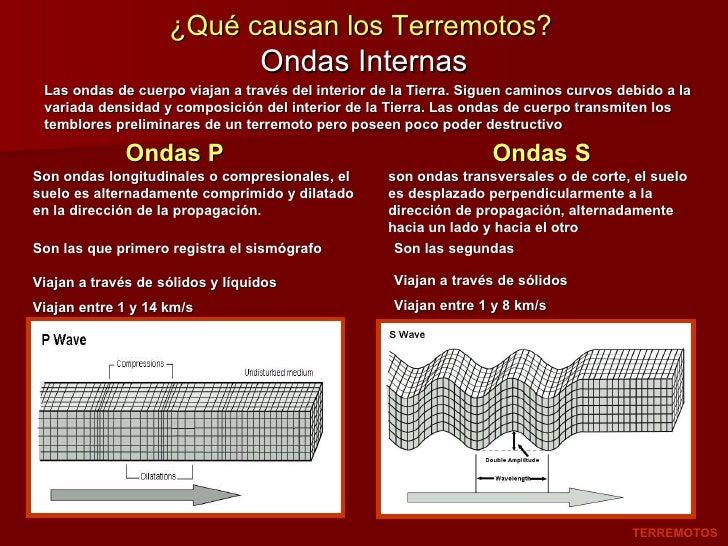 ¿Qué causan los Terremotos? Ondas Internas Ondas P Son ondas longitudinales o compresionales, el suelo es alternadamente c...