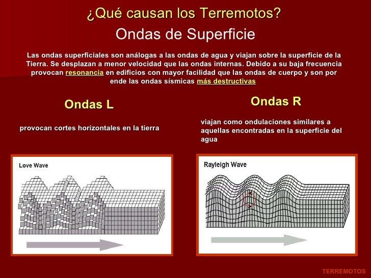 ¿Qué causan los Terremotos? Ondas de Superficie Ondas L Ondas R Las ondas superficiales son análogas a las ondas de agua y...