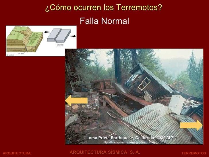 ¿Cómo ocurren los Terremotos? Falla Normal Loma Prieta Earthquake, California, 1989,M 7.1 http://libraryphoto.cr.usgs.gov/...