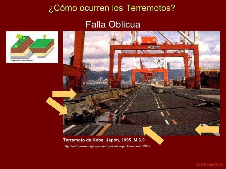 Falla Oblicua TERREMOTOS ¿Cómo ocurren los Terremotos? Terremoto de Kobe, Japón, 1995, M 6.9 http://earthquake.usgs.gov/ea...