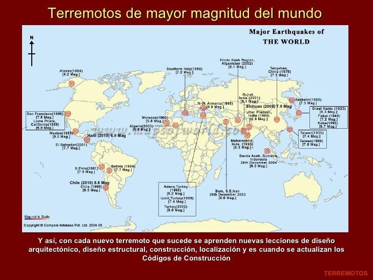 Terremotos de mayor magnitud del mundo TERREMOTOS Y así, con cada nuevo terremoto que sucede se aprenden nuevas lecciones ...