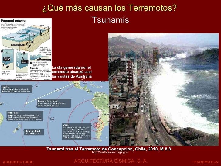 Tsunamis TERREMOTOS ARQUITECTURA SÍSMICA  S. A. ARQUITECTURA ¿Qué más causan los Terremotos? Tsunami tras el Terremoto de ...