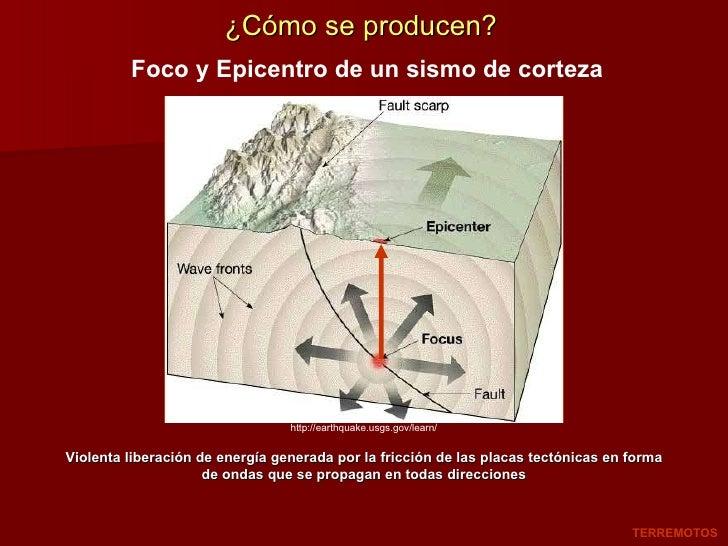 ¿Cómo se producen? Foco y Epicentro de un sismo de corteza TERREMOTOS Violenta liberación de energía generada por la fricc...
